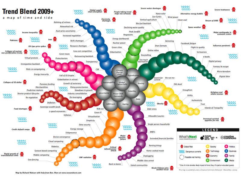 Trendblend2009map.001